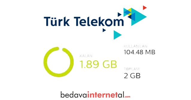 Türk Telekom 2 GB Bedava internet Paketi