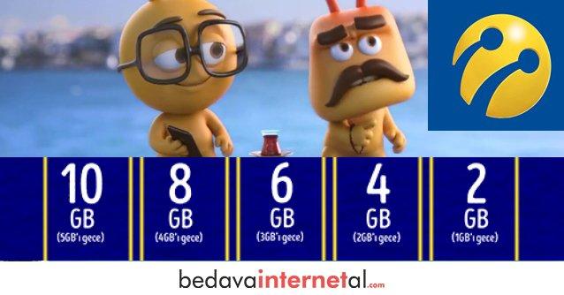 Turkcell 2018 Bedava internet Kampanyaları