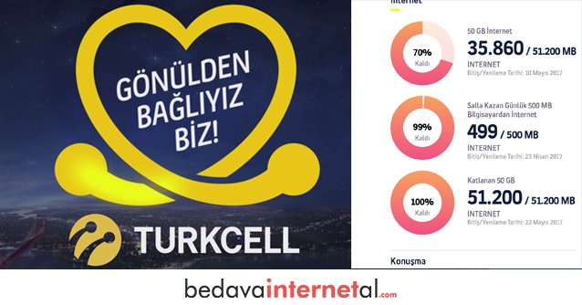 Turkcell Ocak Bedava internet